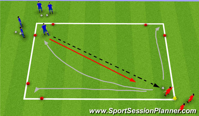Football/Soccer Session Plan Drill (Colour): 1v1 Grid Beat your Defender (3 Gates)