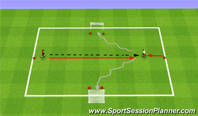 Football/Soccer Session Plan Drill (Colour): July 10th ADP BU's 8
