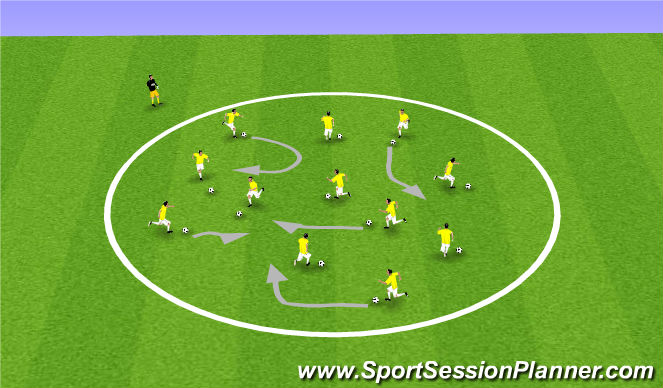 Football/Soccer Session Plan Drill (Colour): Player + Ball Warm ups