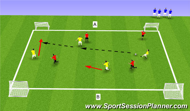 Football/Soccer Session Plan Drill (Colour): Game : 4 corner goals