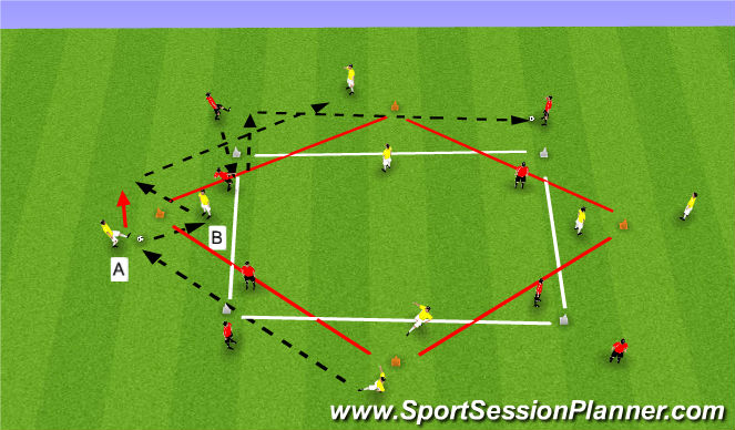 Football/Soccer Session Plan Drill (Colour): Ajax Squares : P & R