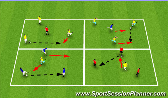 Football/Soccer Session Plan Drill (Colour): Small Group Possession 1 (3v1)