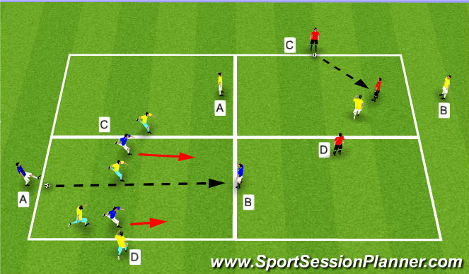 Football/Soccer Session Plan Drill (Colour): Small Group Possession 2 (2v2)