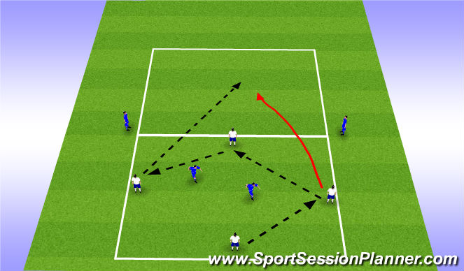 Football/Soccer Session Plan Drill (Colour): 4v2 Penetration Rondo