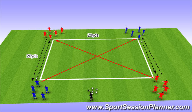 Football/Soccer Session Plan Drill (Colour): Square warm up.
