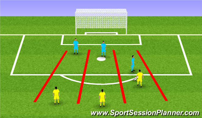 Football/Soccer Session Plan Drill (Colour): Conditioned Game 2