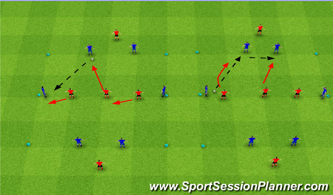 Football/Soccer Session Plan Drill (Colour): THEY 2-3: Preventing the penetrating pass