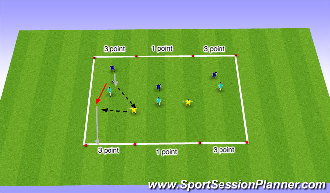 Football/Soccer Session Plan Drill (Colour): Warm Up/Conditioned Game
