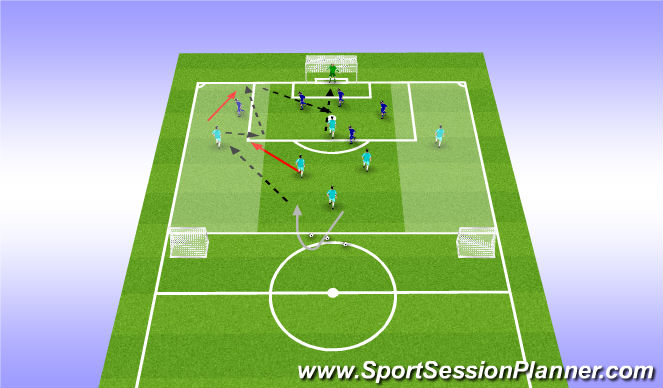 Football/Soccer Session Plan Drill (Colour): Small Sided Game -