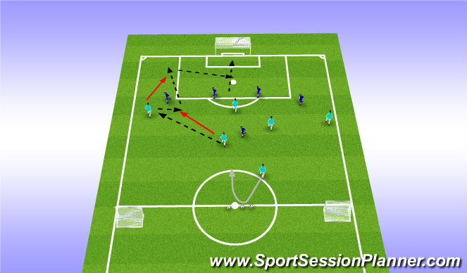 Football/Soccer Session Plan Drill (Colour): Function/Phase: