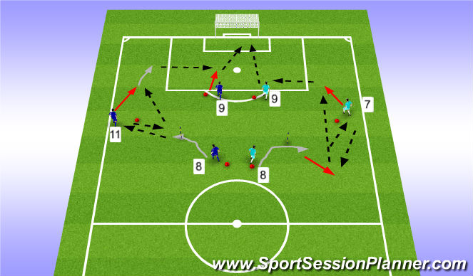 Football/Soccer Session Plan Drill (Colour): Technical Pattern -
