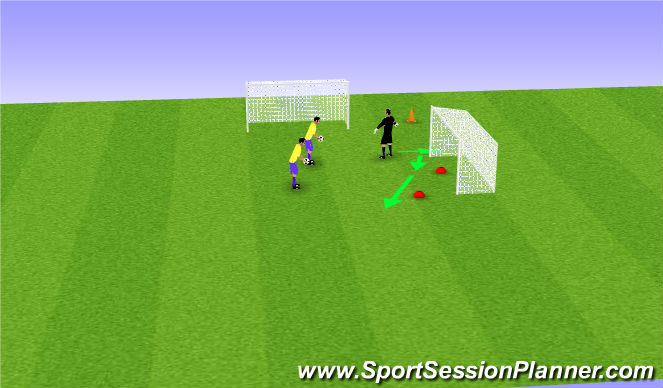 Football/Soccer Session Plan Drill (Colour): Shot Stopping Warm Up