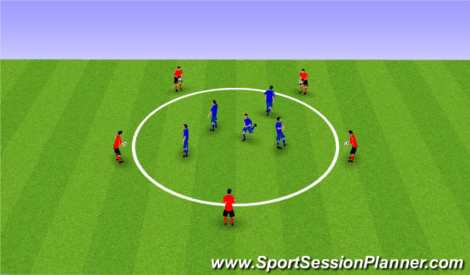 Football/Soccer Session Plan Drill (Colour): Action Specific Warm Up