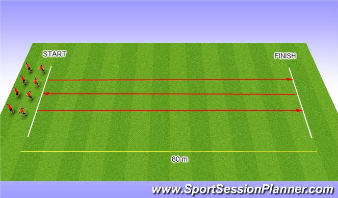 Football/Soccer Session Plan Drill (Colour): 80m runs