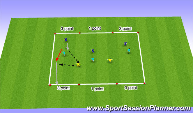 Football/Soccer Session Plan Drill (Colour): Small Sided: