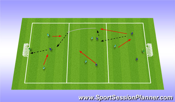 Football/Soccer Session Plan Drill (Colour): Conditioned Game: