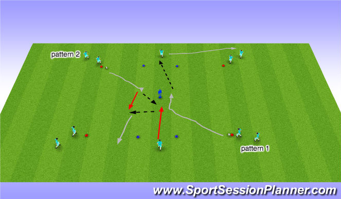 Football/Soccer Session Plan Drill (Colour): Technical Warm Up -