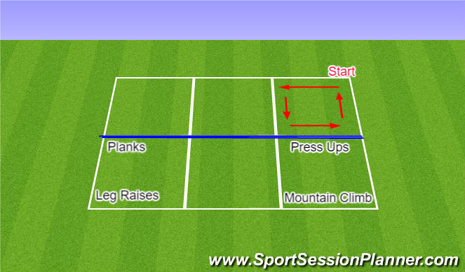 Football/Soccer Session Plan Drill (Colour): Strength Circuit