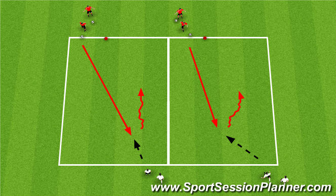 Football/Soccer Session Plan Drill (Colour): Warm Up - 1v1
