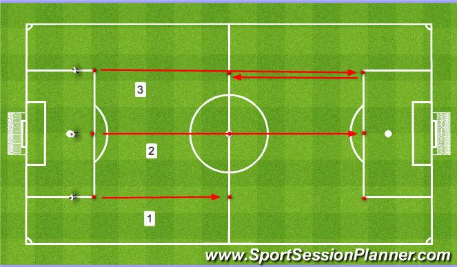 Football/Soccer Session Plan Drill (Colour): SAQ 1