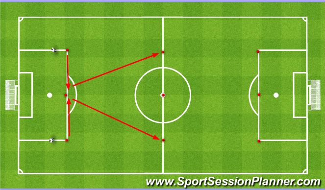 Football/Soccer Session Plan Drill (Colour): SAQ 2