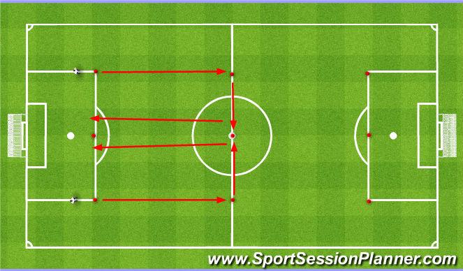 Football/Soccer Session Plan Drill (Colour): SAQ 5