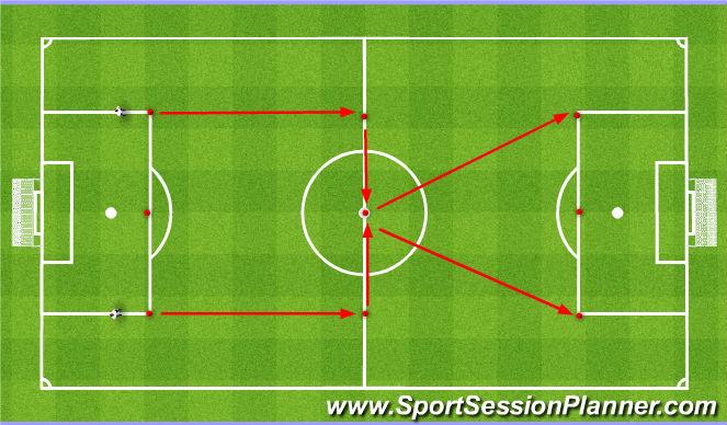 Football/Soccer Session Plan Drill (Colour): SAQ 6