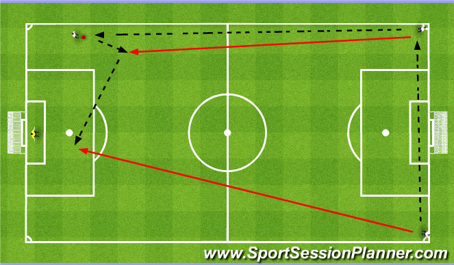 Football/Soccer Session Plan Drill (Colour): Function 1