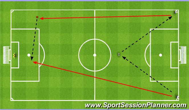 Football/Soccer Session Plan Drill (Colour): Function 4