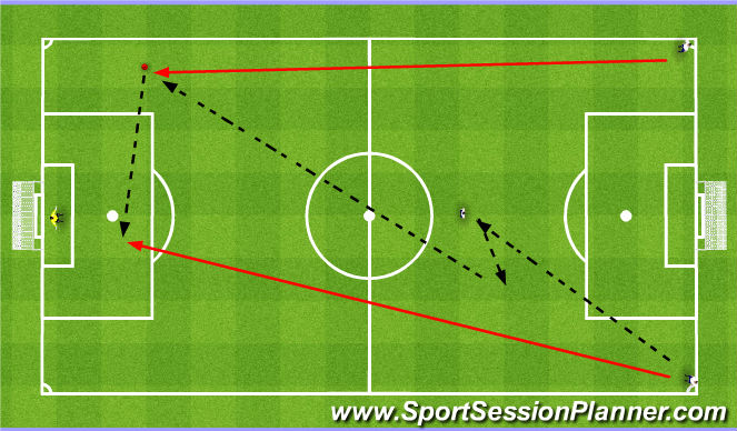 Football/Soccer Session Plan Drill (Colour): Function 5