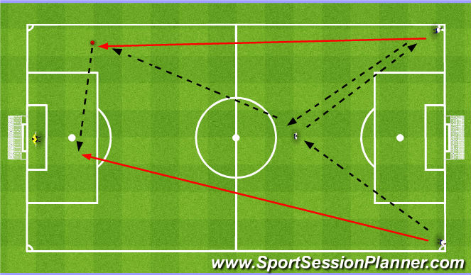 Football/Soccer Session Plan Drill (Colour): Function 6