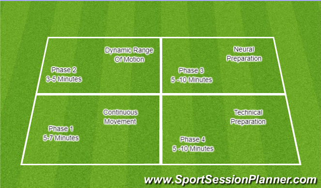 Football/Soccer Session Plan Drill (Colour): 4 Phase Warm-Up
