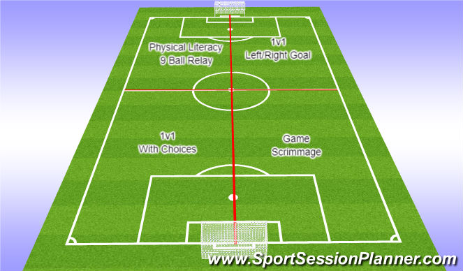 Football/Soccer Session Plan Drill (Colour): Organization