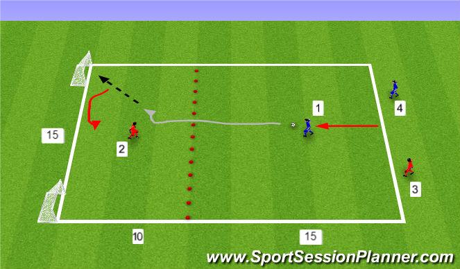 Football/Soccer Session Plan Drill (Colour): 1v1 L/R Goal
