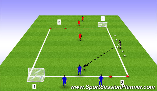Football/Soccer Session Plan Drill (Colour): 1v1 w/ choices