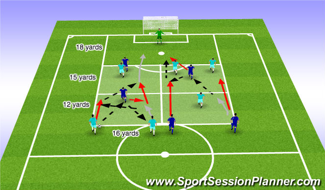 Football/Soccer Session Plan Drill (Colour): Opposed: