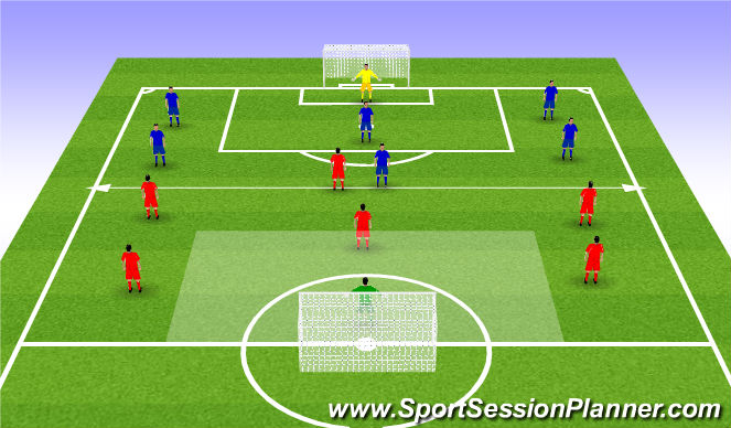 Football/Soccer Session Plan Drill (Colour): Closing Game