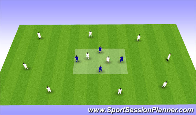 Football/Soccer Session Plan Drill (Colour): 4v2 to 10v4