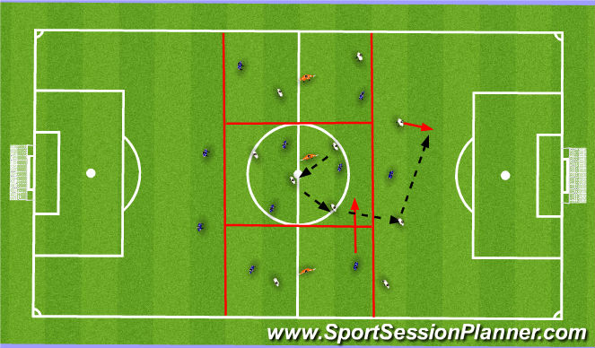 Football/Soccer Session Plan Drill (Colour): 3 zones 11v11
