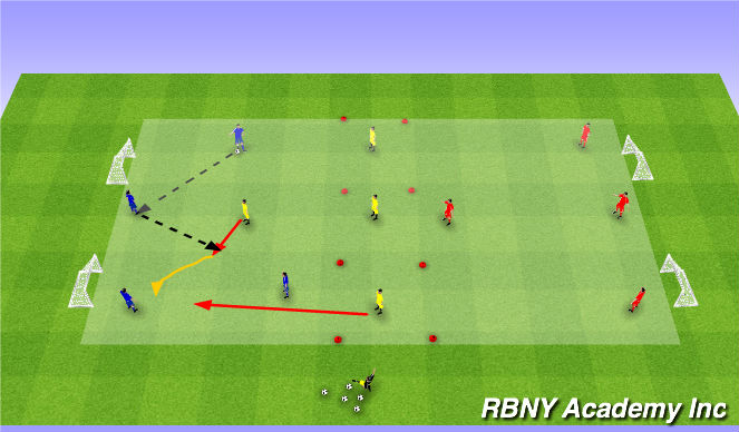 Football/Soccer Session Plan Drill (Colour): Main Activity Progression