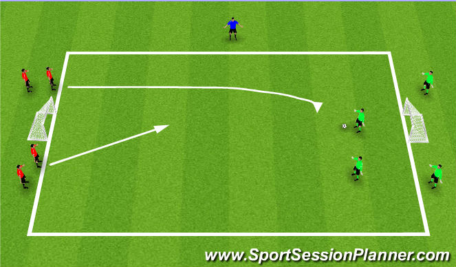 Football/Soccer Session Plan Drill (Colour): 2v2 Warm-Up