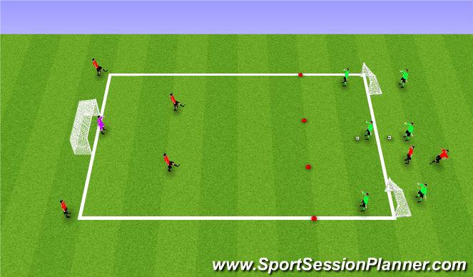 Football/Soccer Session Plan Drill (Colour): 3v2 + 1