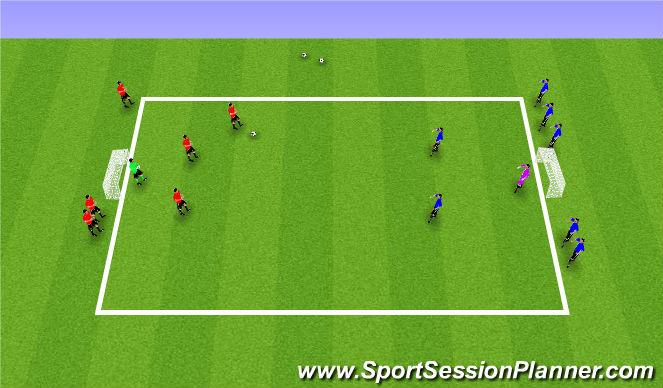 Football/Soccer Session Plan Drill (Colour): 3v2 to 2v1