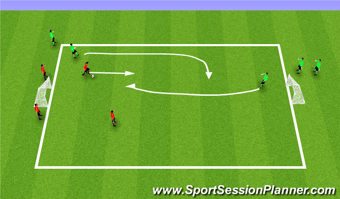 Football/Soccer Session Plan Drill (Colour): Defensive Transition to Counter