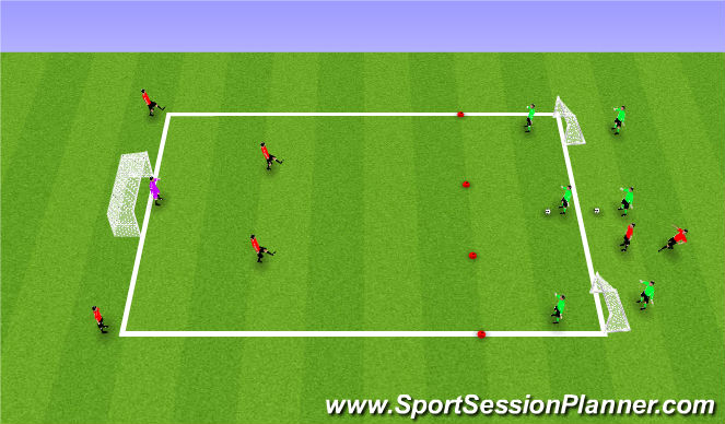 Football/Soccer Session Plan Drill (Colour): 3v2 + 1