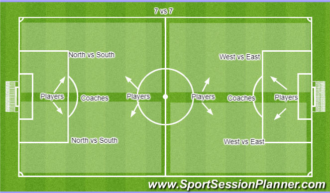 Football/Soccer Session Plan Drill (Colour): PDP Game Format