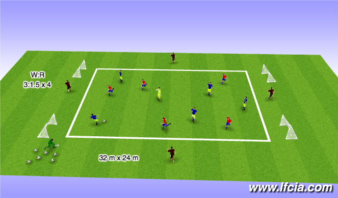 Football/Soccer Session Plan Drill (Colour): Possession: Conditioned