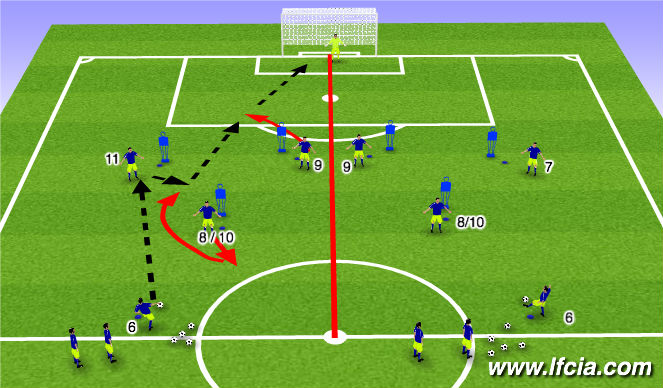 Football/Soccer Session Plan Drill (Colour): Movement Patterns # 1