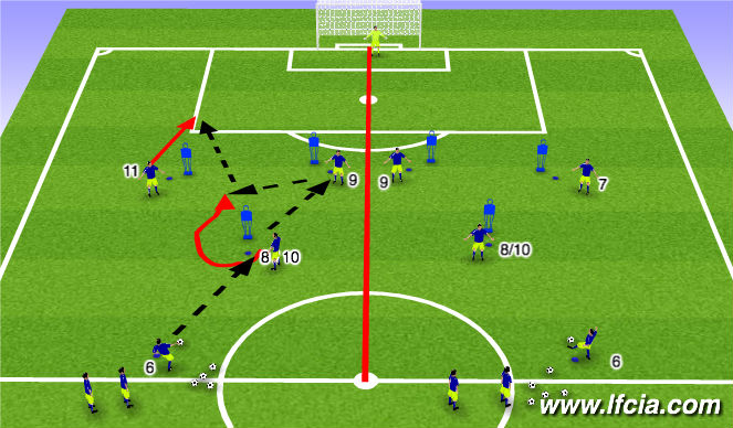 Football/Soccer Session Plan Drill (Colour): Movement Patterns # 2