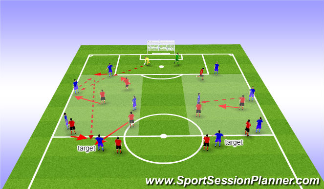 Football/Soccer Session Plan Drill (Colour): 4v4技術/技能